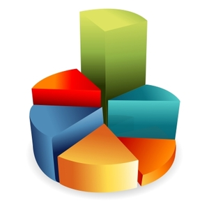 Content Analytics : Content Marketing Security